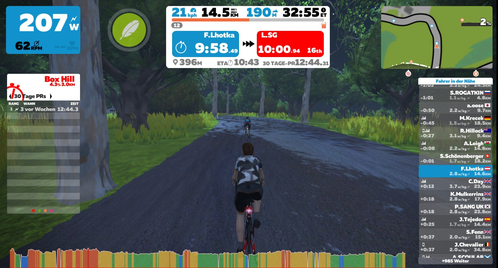 ZWIFT - Langweiliges Indoor-Training war gestern